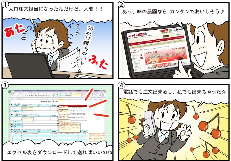 さくらんぼ法人向け4コマ漫画